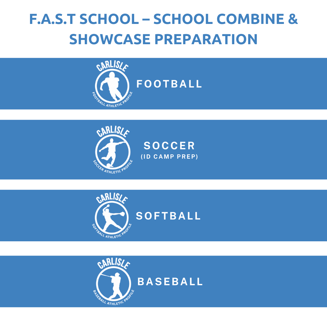 FAST School Combine Speed School