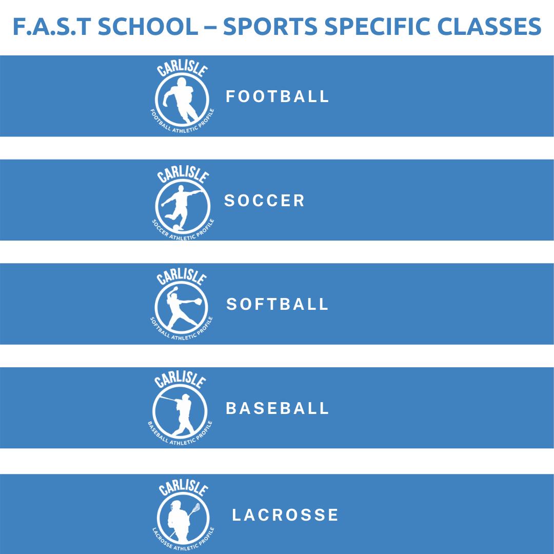 FAST School sports specific speed school